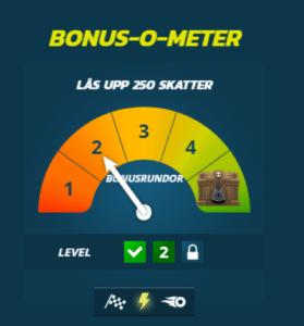 Thrills Casinos Bonus-O-Meter kampanj