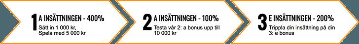 Casino Superlines välkomstbonus - få 400% upp till 10 000 kr i insättningsbonus!
