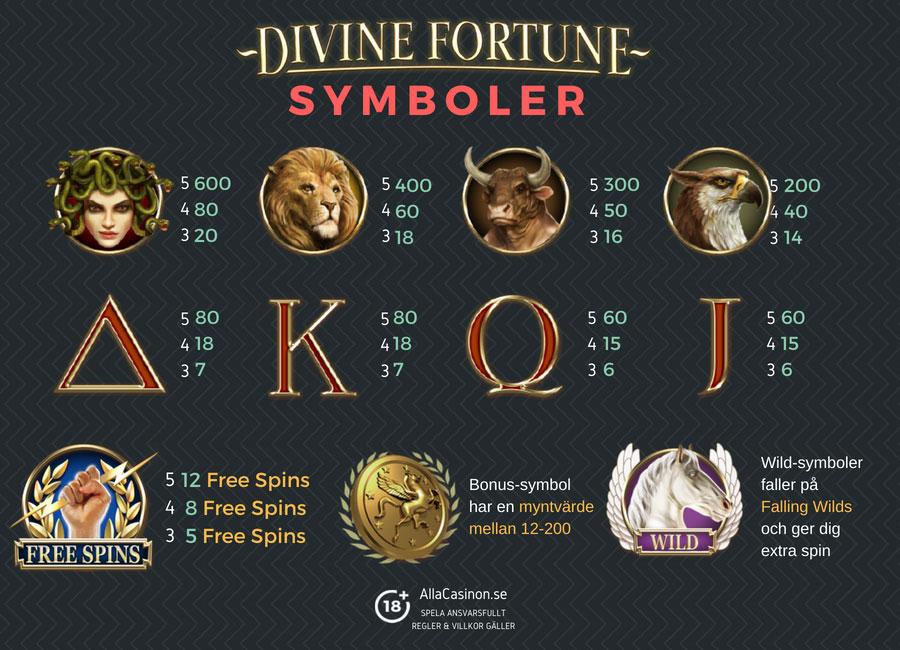 Divine Fortune slot symboler