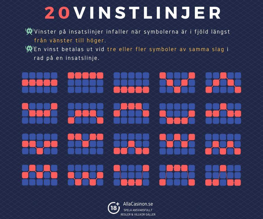 Spelautomaten Reptoids vinstlinjer - 20 linjer för att vinna mycket