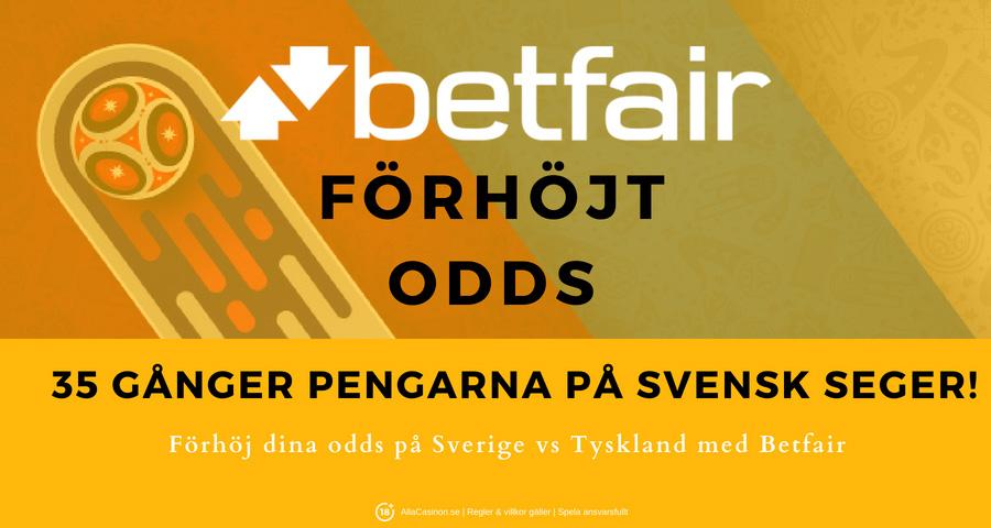 Förhöjt dina odds på Sverige vs Tyskland med Betfair